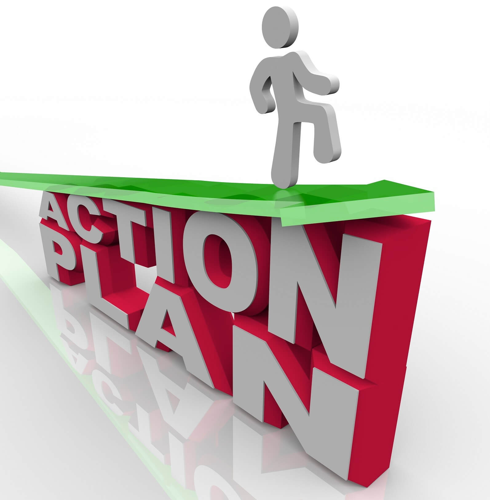 Business Action Plan Checklist